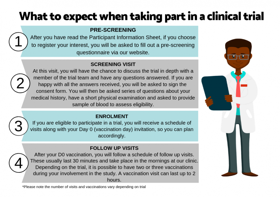 what-to-expect-from-a-clinical-trial-participation-LargeImg